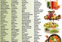 Anti inflamatory foods