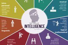Umysł ludzki
