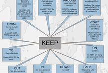 Phrasal Verbs Keep