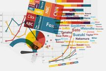 Infographic Makers / Web tools for making Infographics