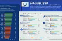 Justice Studies Department