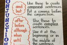 Writers' workshop mini lessons