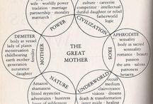 Mythology etc