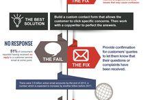 content marketing pomysły
