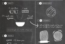 Infographic food