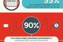 Digital Marketing: Paid Search