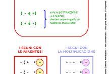 Scuola matematica