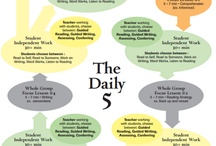 Teaching - Daily 5