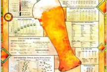 Beer / Great beers / by Jeff Riedel