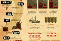 Beer infographics
