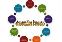 Accounting Stuff