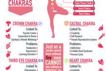 Charkra