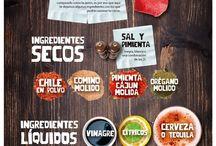 Cartas Restaurantes