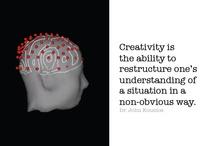 creathinking