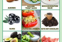 Recipes Snack Keto
