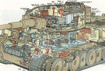 Tanks SGM german