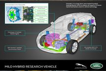 Futuristic Land Rovers / future of the Land Rover Range Rover is very bright, read the news and reviews on futuristic models