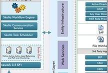 Workflow UI Design