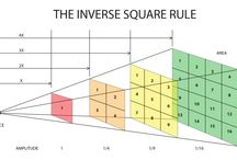 Inverse Square Law – Luật bình phương nghịch đảo / Chắc hẳn ai trong số chúng ta đều 1 lần cầm chai sơn để xịt hoặc đùa giỡn. Nhưng các bạn có khi nào để ý tại sao khi chúng ta xịt ở khoảng cách càng xa thì diện tích phủ sẽ càng rộng và màu sẽ bị nhạt hơn so với khi chúng ta để gần? Và điều này có qui luật nào để chúng ta tính toán không? Và nó có liên quan gì tới âm thanh không? Hôm nay, ADAM Muzic sẽ chia sẻ với các bạn những lý thuyết này với các bạn.