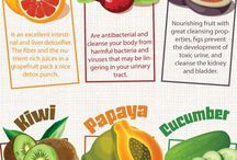 Body cleanding fruits