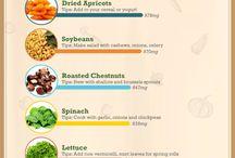 Potassium Rich Foods