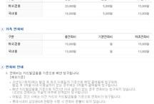 Samsung Card 2