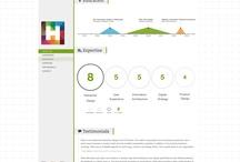 Ux / Grafica, siti,articoli UX