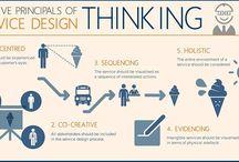 servicedesign inspiracje / Projektowanie usług, punktów styku i doświadcznia