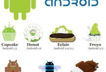 Android!