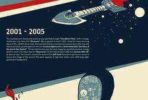 Infographs