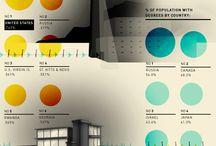 Information Graphics / by Dan Klimke