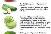 veggies to loose weight