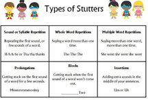 Stuttering helps / help for kids who stutter