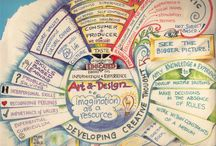Mindmap, Infographics, Education