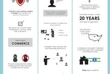 Patents, trademarks and copyright laws