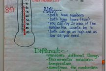 Anchor Charts - Temperature Measurement / Take a look at these posts about anchor charts...
