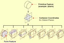 Parametric Modelling / Tips and tricks for parametric 3D CAD modeling