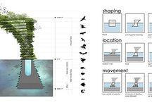 Stedenbouw - Panelen/presentatie