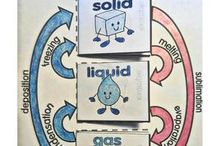 Science- solid liquid gas