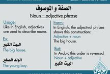 Noun-Adjective phrase (MSA) / Learn Noun-Adjective phrase in Modern Standard Arabic with Arabeya Arabic Language Center