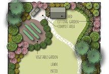 Zagospodarowanie działki - planowanie ogrodu
