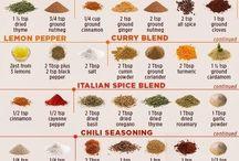 Spice board