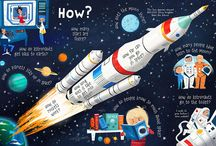 Lift-the-flap Questions & Answers about Space / Children's book. ©Usborne Publishing 2016