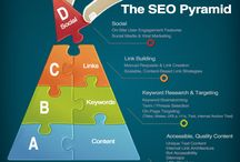 SEO Infographics / Collecting the best SEO infographics from around the web.