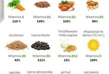 Vitamins, helthy sources, green, herbs