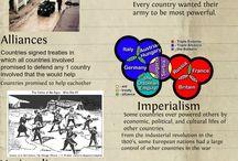 WWI topic