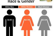 Black Women's Equal Pay Day 2015 / July 28, 2015 is Black Women's Equal Pay Day. Working from January 1, 2014, a Black woman would have to work an extra 208 days to July 28, 2015, to make what a white man earned by December 31, 2014. That's just $0.64 to the white male $1! Help us raise awareness by pinning your selfie symbolically clocking out of work on July 28 at 2pm, posting to Facebook, joining the Twitter storm at 2pm, and making noise on social media! #BlackWomenEqualPay #ClockOut4EqualPay