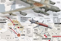 Aviones de