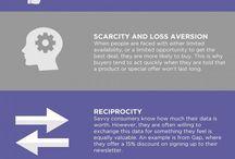 Psicologia negli affari