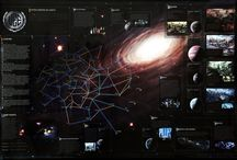 game universe map